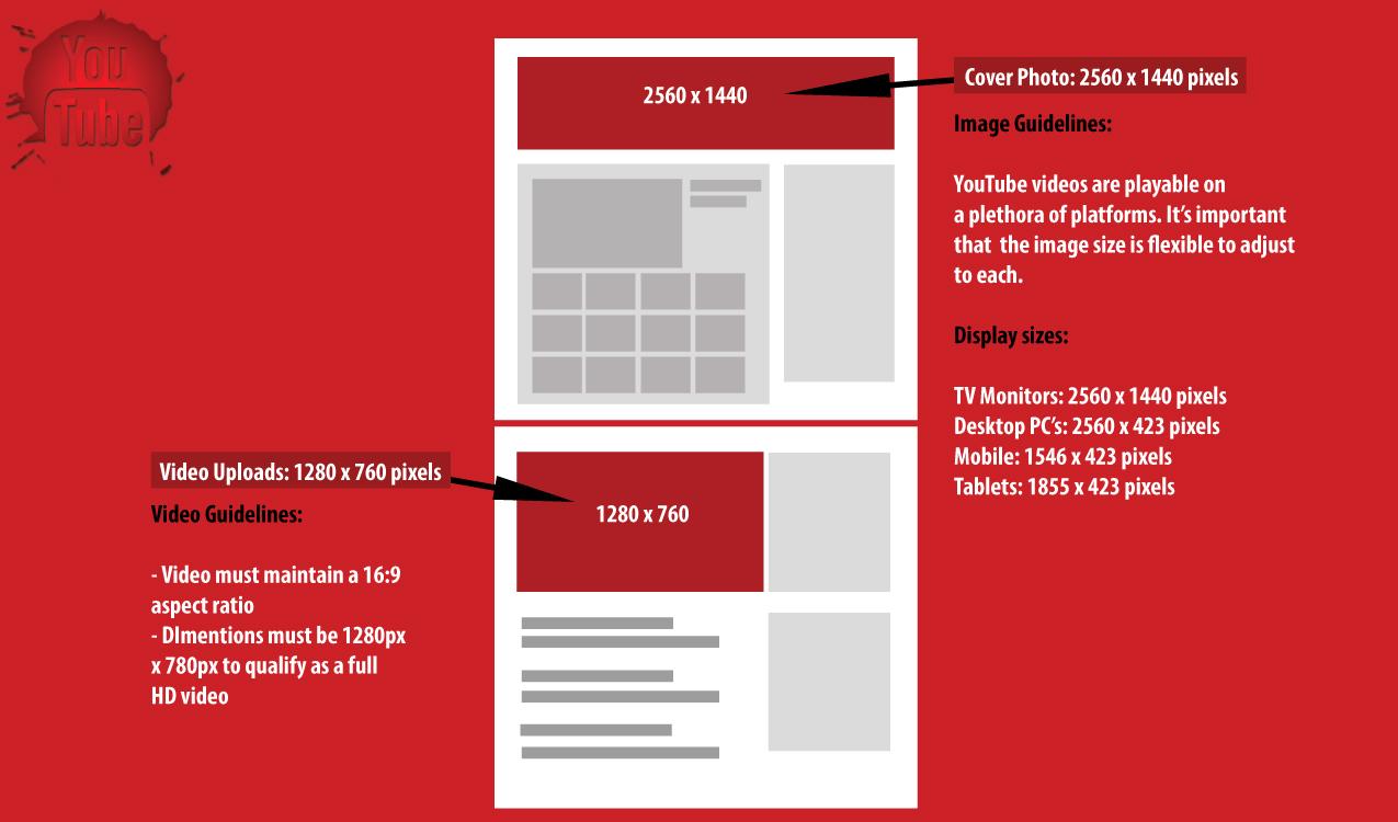 Youtube-specs   Amped Up Media & Marketing
