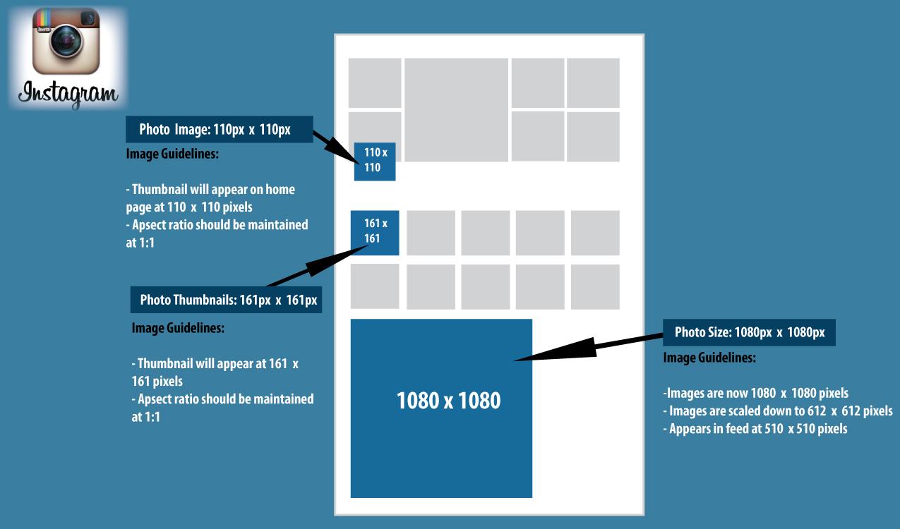social media image sizes amped up media amp marketing